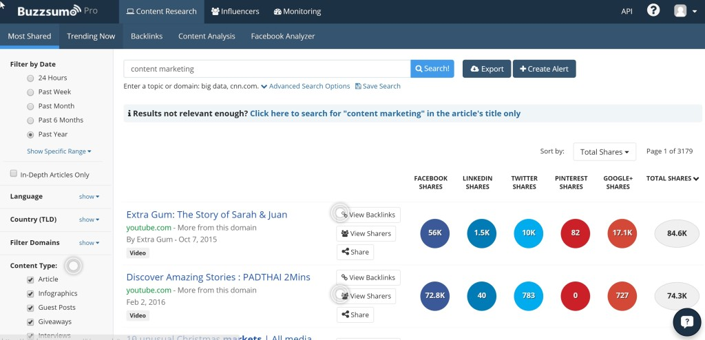 BuzzSumo Content Marketing