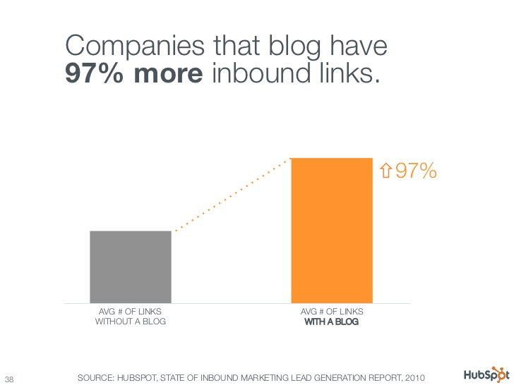 Blogging Earns Backlinks
