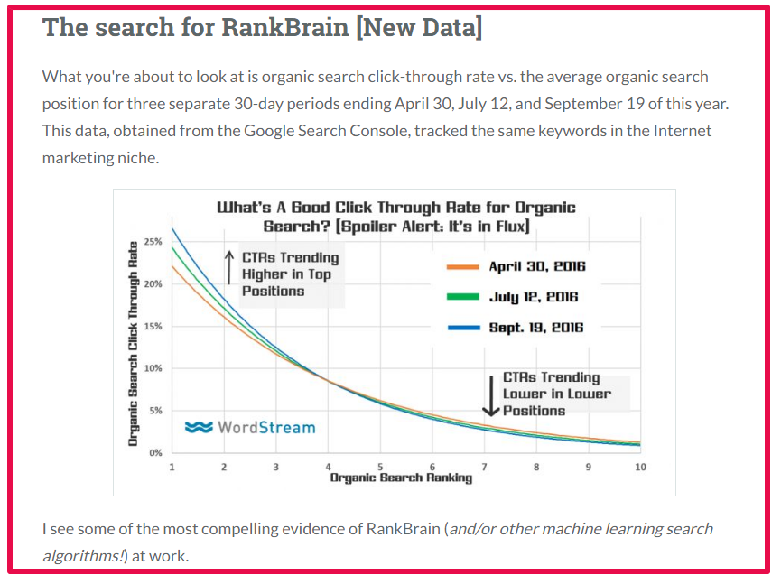 Rankbrain Data