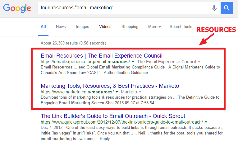 resource page email marketing